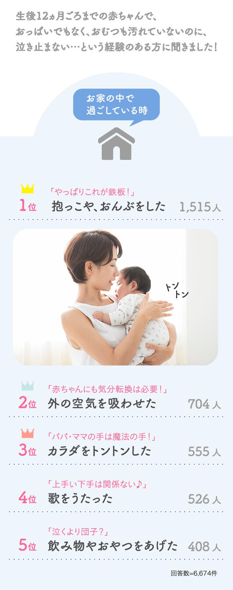 ない 止ま 赤ちゃん 泣き